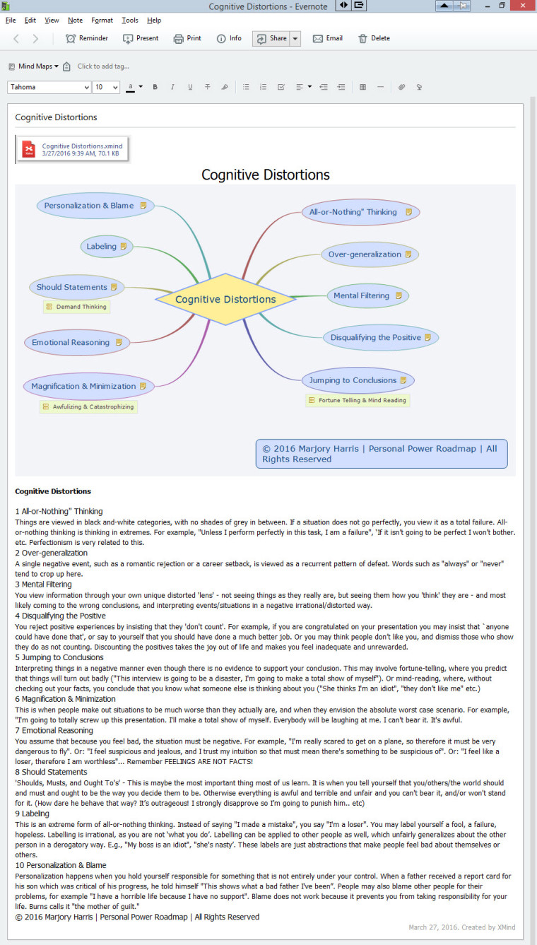 invitation letter sample how to use evernote with the personal power roadmap system 1337