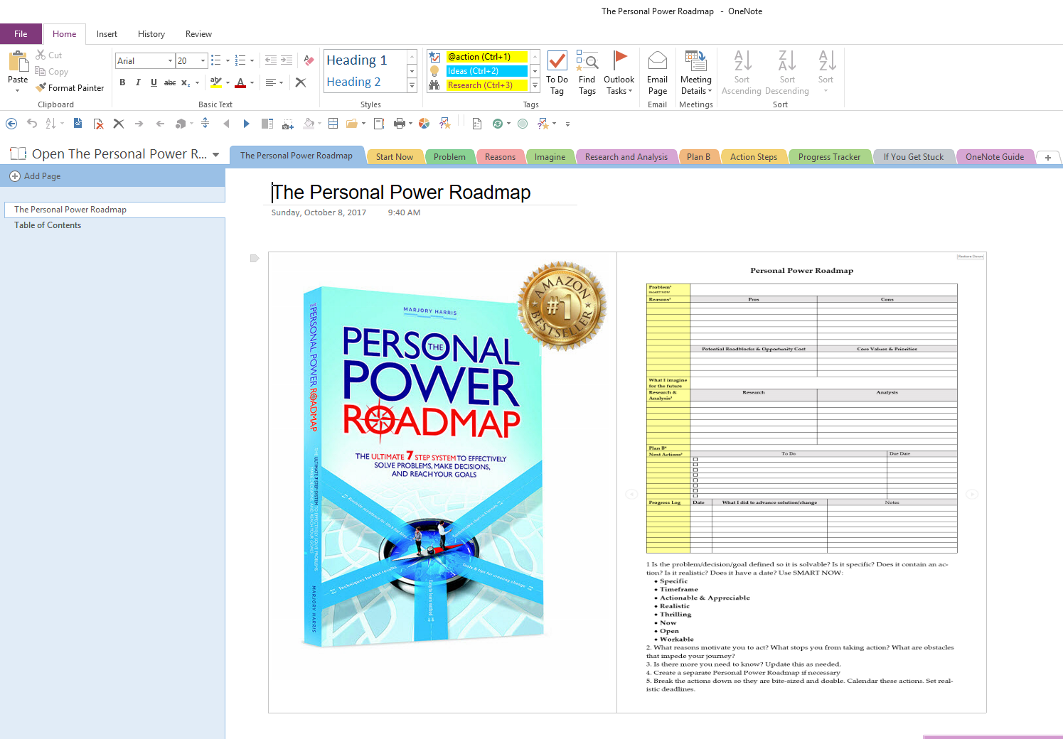 Templates For The Personal Power Roadmap Chart The Personal Power - Personal roadmap template